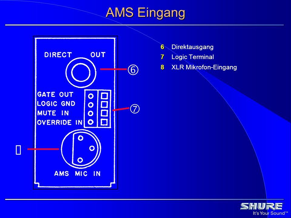 AMS Eingang 6 6Direktausgang 7 7Logic Terminal 8 8XLR Mikrofon-Eingang