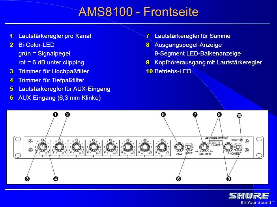 AMS8100 - Frontseite 1 1Lautstärkeregler pro Kanal 2 2Bi-Color-LED grün = Signalpegel rot = 6 dB unter clipping 3 3Trimmer für Hochpaßfilter 4 4Trimme