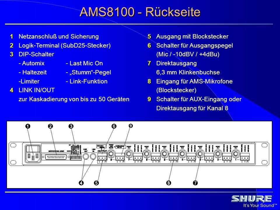 AMS8100 - Rückseite 1 1Netzanschluß und Sicherung 2 2Logik-Terminal (SubD25-Stecker) 3 3DIP-Schalter - Automix- Last Mic On - Haltezeit- Stumm-Pegel -