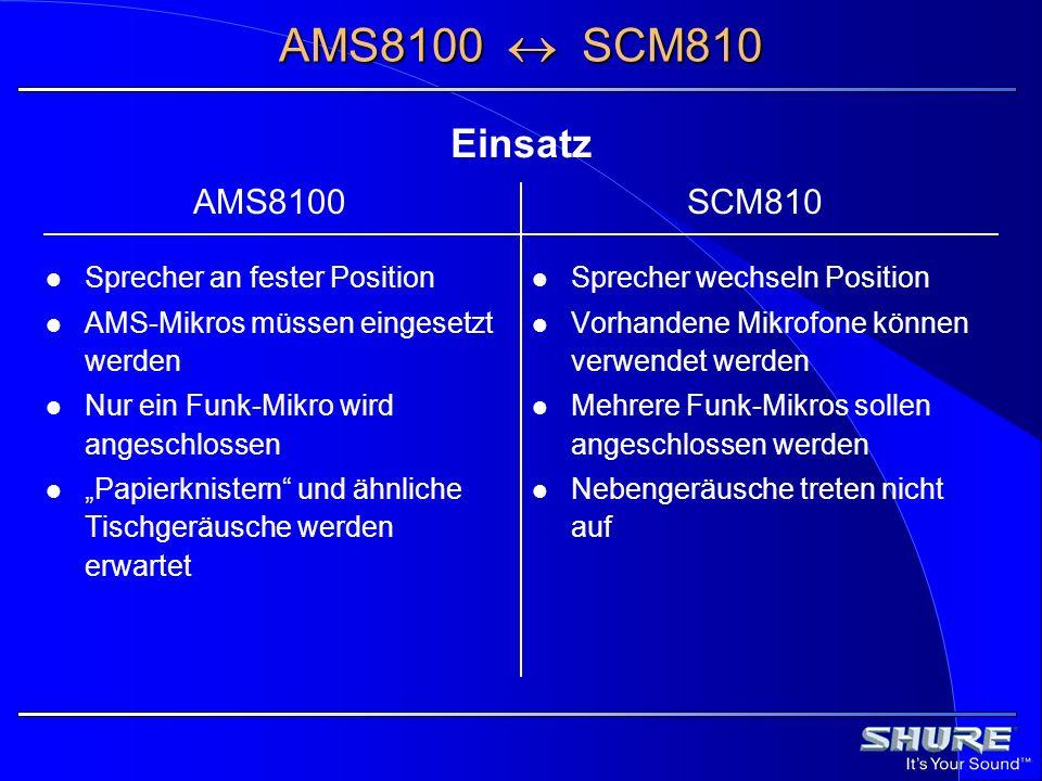 AMS8100 SCM810 AMS8100 Sprecher an fester Position AMS-Mikros müssen eingesetzt werden Nur ein Funk-Mikro wird angeschlossen Papierknistern und ähnlic
