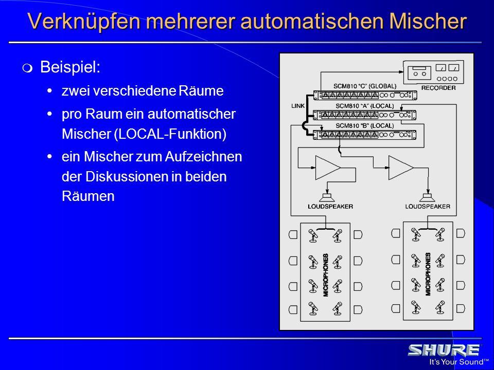 Verknüpfen mehrerer automatischen Mischer Beispiel: zwei verschiedene Räume pro Raum ein automatischer Mischer (LOCAL-Funktion) ein Mischer zum Aufzei