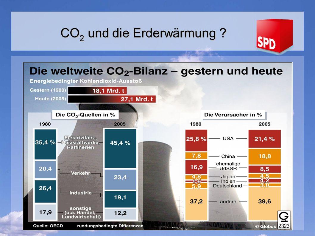 CO 2 und die Erderwärmung ?