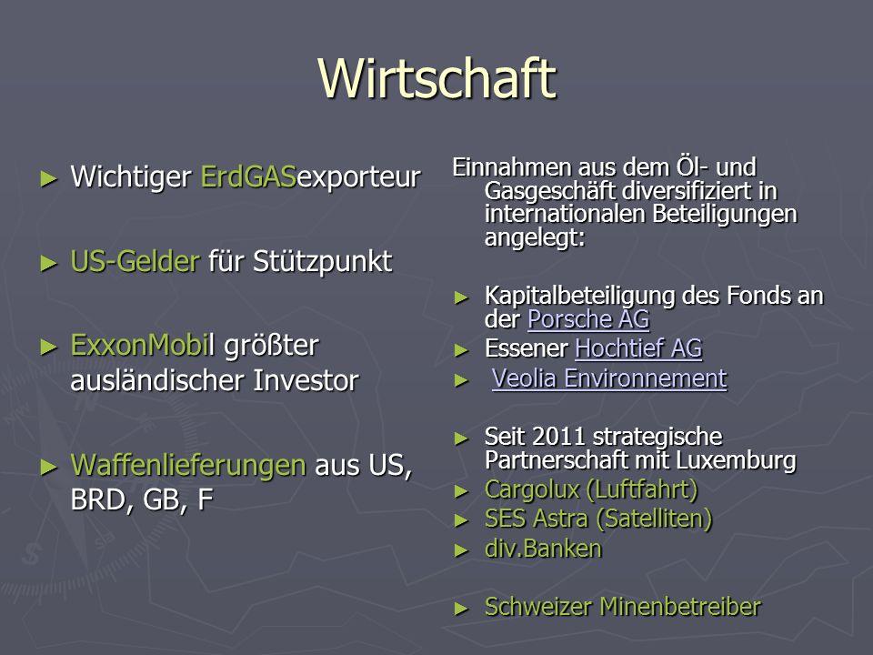 Wirtschaft Wichtiger ErdGASexporteur Wichtiger ErdGASexporteur US-Gelder für Stützpunkt US-Gelder für Stützpunkt ExxonMobil größter ausländischer Investor ExxonMobil größter ausländischer Investor Waffenlieferungen aus US, BRD, GB, F Waffenlieferungen aus US, BRD, GB, F Einnahmen aus dem Öl- und Gasgeschäft diversifiziert in internationalen Beteiligungen angelegt: Kapitalbeteiligung des Fonds an der Porsche AG Kapitalbeteiligung des Fonds an der Porsche AGPorsche AGPorsche AG Essener Hochtief AG Essener Hochtief AGHochtief AGHochtief AG Veolia Environnement Veolia EnvironnementVeolia EnvironnementVeolia Environnement Seit 2011 strategische Partnerschaft mit Luxemburg Seit 2011 strategische Partnerschaft mit Luxemburg Cargolux (Luftfahrt) Cargolux (Luftfahrt) SES Astra (Satelliten) SES Astra (Satelliten) div.Banken div.Banken Schweizer Minenbetreiber Schweizer Minenbetreiber