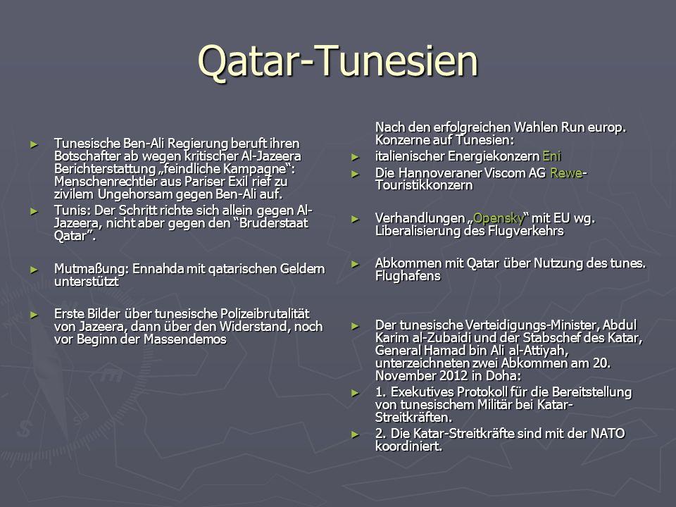 Qatar-Libyen 1995-98 Rebellion gg Ghaddafi von Qatar unterstützt 1995-98 Rebellion gg Ghaddafi von Qatar unterstützt Militärische und politische Unterstützung islamistischer Rebellen Militärische und politische Unterstützung islamistischer Rebellen Differenziertes Bild in Libyen: Säkuläre US-unterstützte Politiker gg islamistisch- demokratische mit qatari- Hintergund Differenziertes Bild in Libyen: Säkuläre US-unterstützte Politiker gg islamistisch- demokratische mit qatari- Hintergund Ökonomische Interessen am libyschen Erdgas Ökonomische Interessen am libyschen Erdgas Eine Mirage 2000-5 der Luftstreitkraft Katars während des internationalen Militäreinsatzes in Libyen 2011.