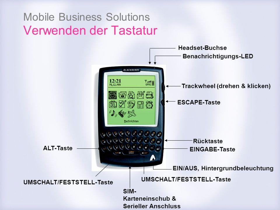 Mobile Business Solutions Verwenden der Tastatur Benachrichtigungs-LED Trackwheel (drehen & klicken) ESCAPE-Taste Rücktaste EINGABE-Taste UMSCHALT/FES