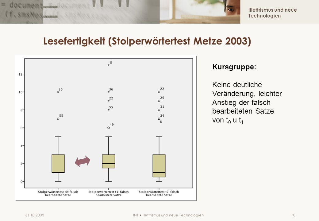 Illettrismus und neue Technologien INT Illettrismus und neue Technologien31.10.200810 Lesefertigkeit (Stolperwörtertest Metze 2003) Kursgruppe: Keine