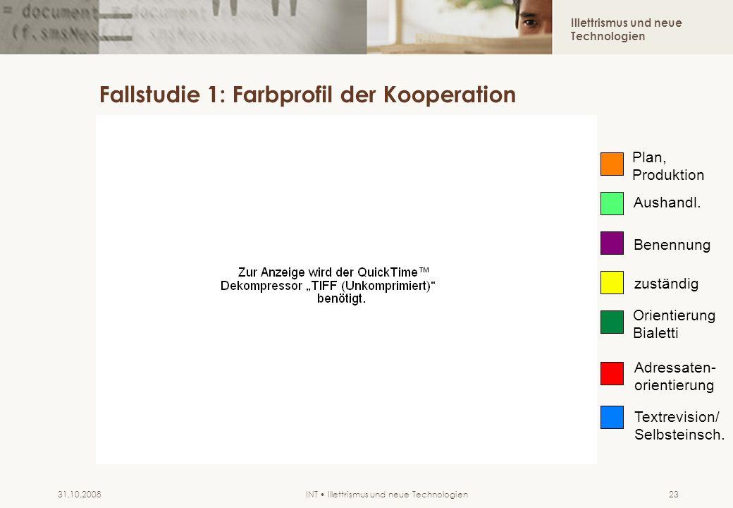 Illettrismus und neue Technologien INT Illettrismus und neue Technologien31.10.200823 Fallstudie 1: Farbprofil der Kooperation Plan, Produktion Aushan