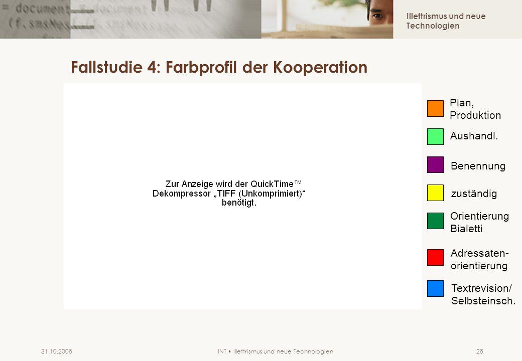 Illettrismus und neue Technologien INT Illettrismus und neue Technologien31.10.200828 Fallstudie 4: Farbprofil der Kooperation Plan, Produktion Aushandl.