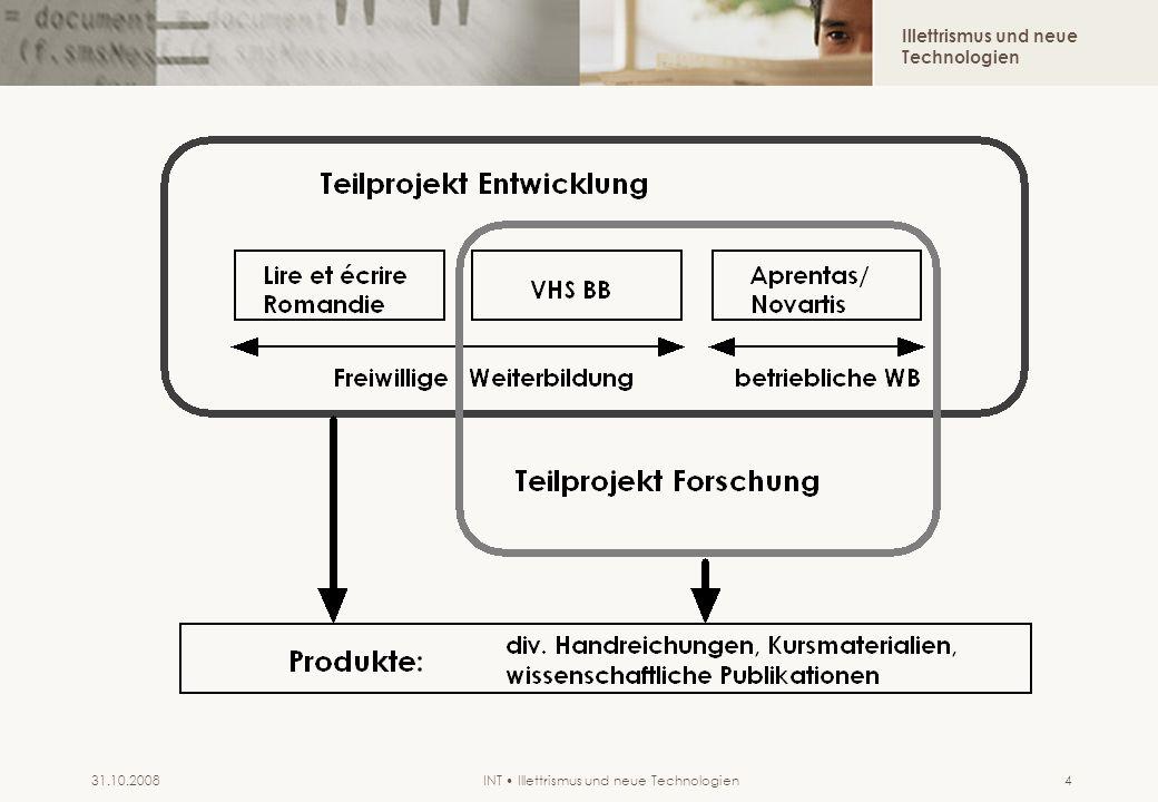 Illettrismus und neue Technologien INT Illettrismus und neue Technologien31.10.200825 Fallstudie 4: Text Gebrauchsanweisung für Kaffeemaschine Bestandteile zum Kaffeekochen.