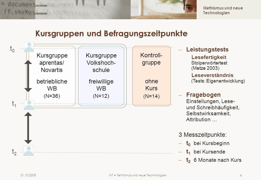Illettrismus und neue Technologien INT Illettrismus und neue Technologien31.10.20086 Kursgruppen und Befragungszeitpunkte Kontroll- gruppe ohne Kurs (