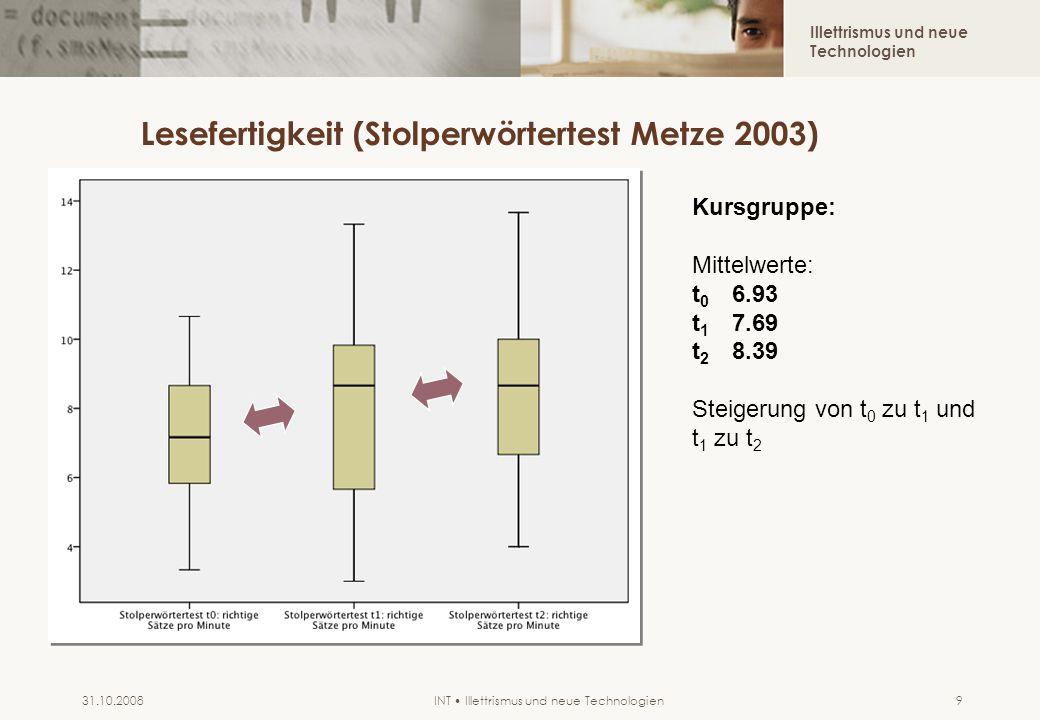 Illettrismus und neue Technologien INT Illettrismus und neue Technologien31.10.20089 Lesefertigkeit (Stolperwörtertest Metze 2003) Kursgruppe: Mittelw