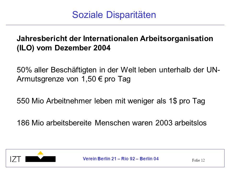 Folie 12 Verein Berlin 21 – Rio 92 – Berlin 04 Soziale Disparitäten Jahresbericht der Internationalen Arbeitsorganisation (ILO) vom Dezember 2004 50% aller Beschäftigten in der Welt leben unterhalb der UN- Armutsgrenze von 1,50 pro Tag 550 Mio Arbeitnehmer leben mit weniger als 1$ pro Tag 186 Mio arbeitsbereite Menschen waren 2003 arbeitslos