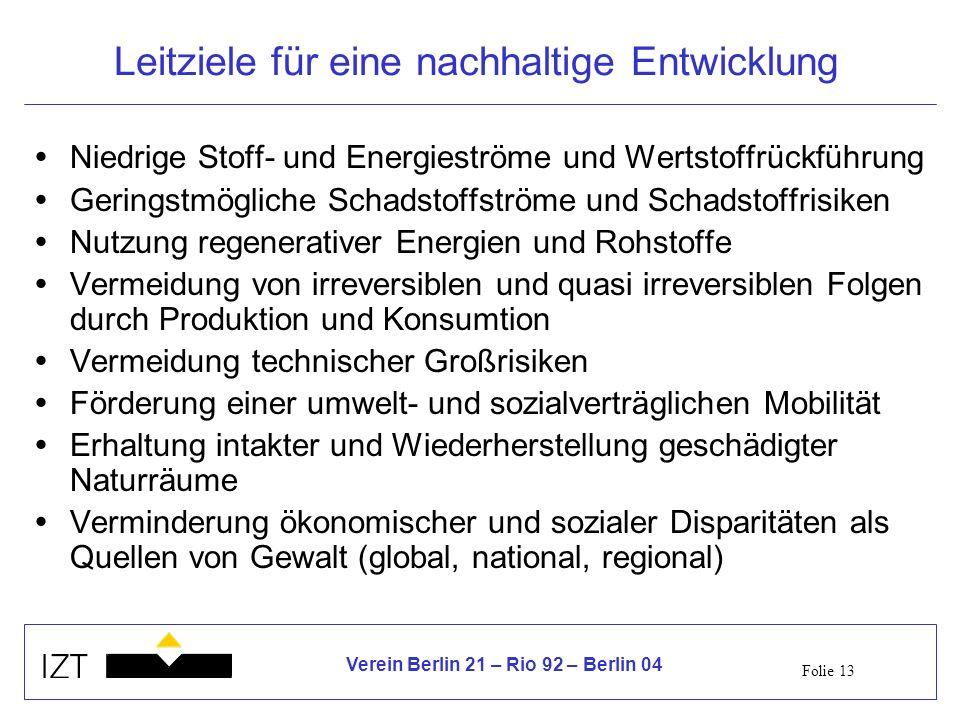 Folie 13 Verein Berlin 21 – Rio 92 – Berlin 04 Leitziele für eine nachhaltige Entwicklung Niedrige Stoff- und Energieströme und Wertstoffrückführung G