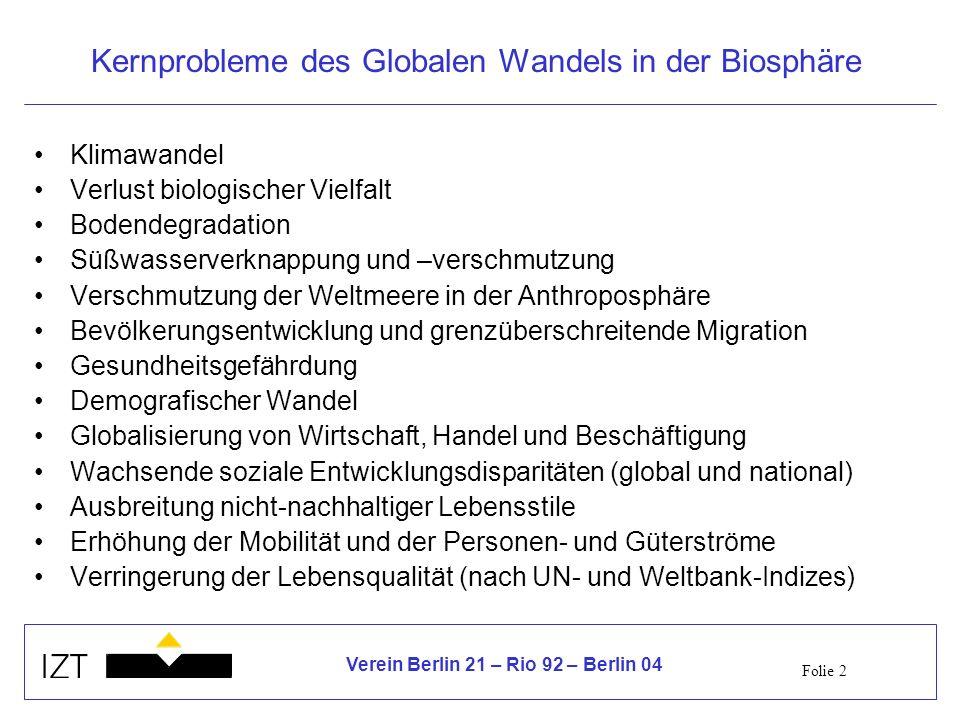 Folie 2 Verein Berlin 21 – Rio 92 – Berlin 04 Kernprobleme des Globalen Wandels in der Biosphäre Klimawandel Verlust biologischer Vielfalt Bodendegrad
