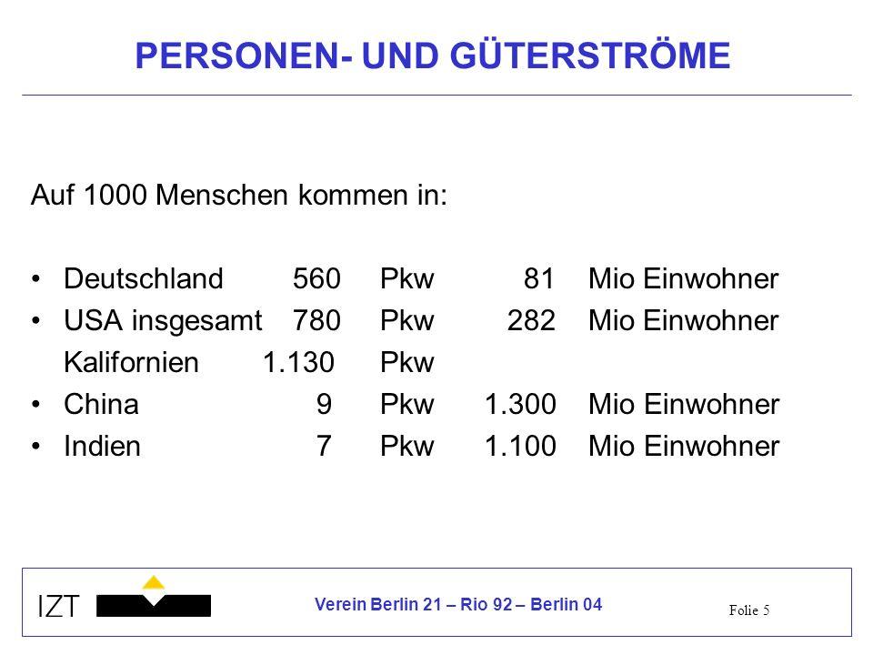 Folie 5 Verein Berlin 21 – Rio 92 – Berlin 04 PERSONEN- UND GÜTERSTRÖME Auf 1000 Menschen kommen in: Deutschland560Pkw 81 Mio Einwohner USA insgesamt7