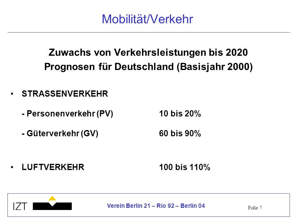 Folie 7 Verein Berlin 21 – Rio 92 – Berlin 04 Mobilität/Verkehr Zuwachs von Verkehrsleistungen bis 2020 Prognosen für Deutschland (Basisjahr 2000) STRASSENVERKEHR - Personenverkehr (PV)10 bis 20% - Güterverkehr (GV)60 bis 90% LUFTVERKEHR100 bis 110%