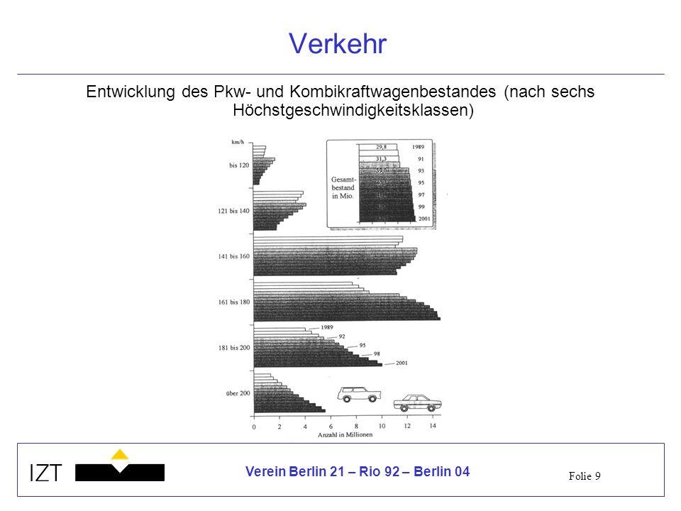Folie 9 Verein Berlin 21 – Rio 92 – Berlin 04 Verkehr Entwicklung des Pkw- und Kombikraftwagenbestandes (nach sechs Höchstgeschwindigkeitsklassen)