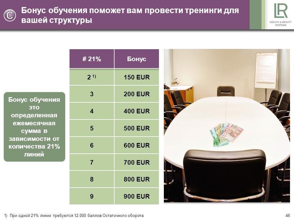 46 Бонус обучения поможет вам провести тренинги для вашей структуры Бонус обучения это определенная ежемесячная сумма в зависимости от количества 21% линий 1) При одной 21% линии требуются 12.000 баллов Остаточного оборота 500 EUR5 600 EUR6 700 EUR7 150 EUR2 1) 200 EUR3 400 EUR4 800 EUR8 900 EUR9 Бонус# 21%
