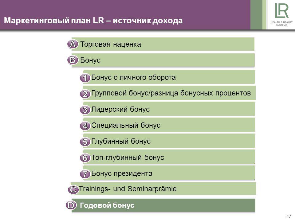 47 Маркетинговый план LR – источник дохода Bonus auf Eigenumsatz Gruppenbonus / Differenzbonus Führungskräftebonus Sonderbonus Tiefenbonus Top-Tiefenb