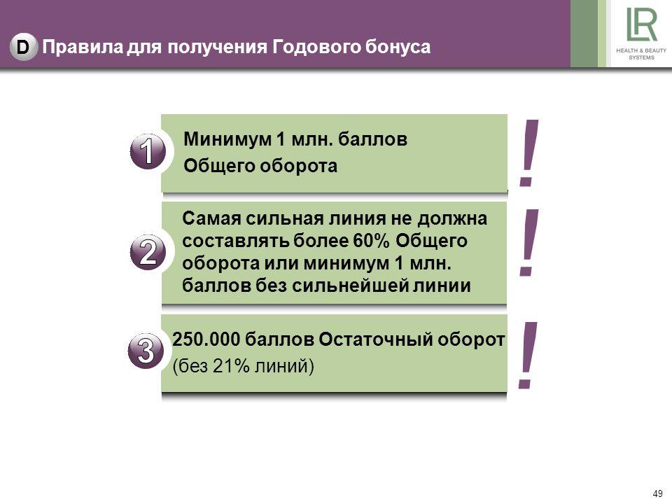 49 Правила для получения Годового бонуса D 250.000 баллов Остаточный оборот (без 21% линий) Минимум 1 млн.