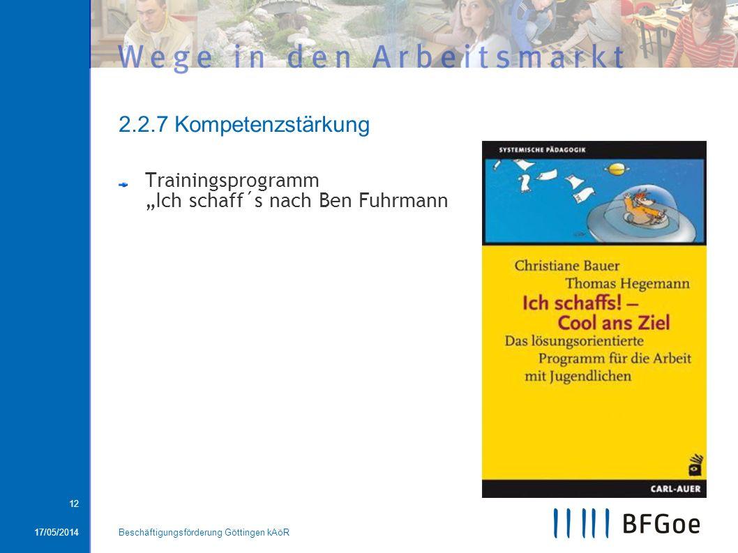 17/05/2014Beschäftigungsförderung Göttingen kAöR 12 2.2.7 Kompetenzstärkung Trainingsprogramm Ich schaff´s nach Ben Fuhrmann