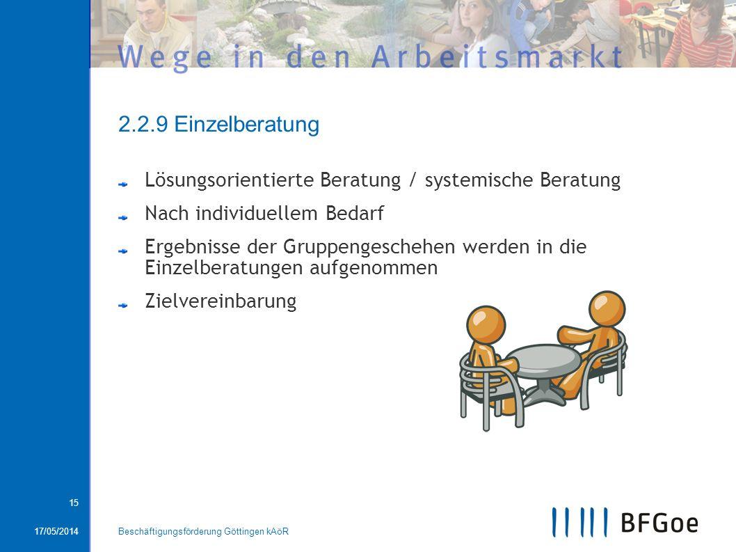 17/05/2014Beschäftigungsförderung Göttingen kAöR 15 2.2.9 Einzelberatung Lösungsorientierte Beratung / systemische Beratung Nach individuellem Bedarf