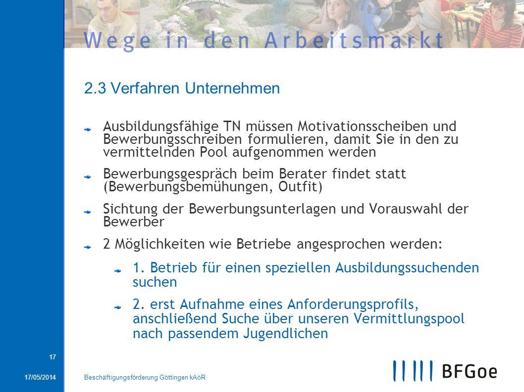17/05/2014Beschäftigungsförderung Göttingen kAöR 17 2.3 Verfahren Unternehmen Ausbildungsfähige TN müssen Motivationsscheiben und Bewerbungsschreiben