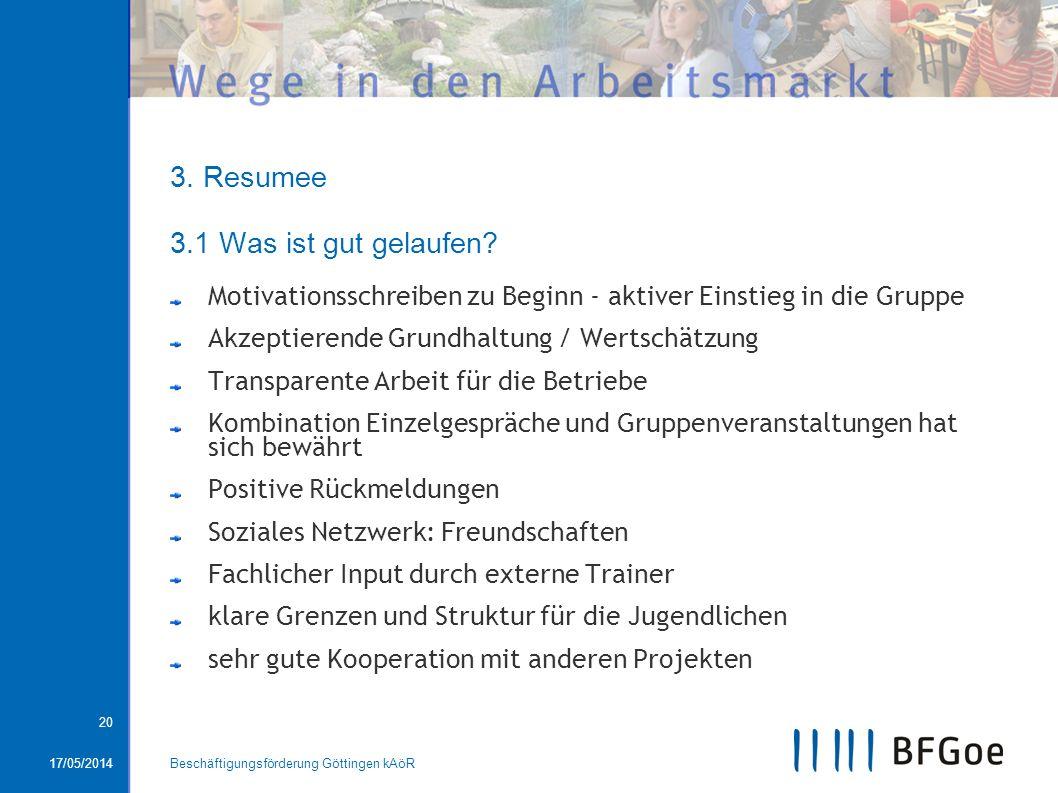 17/05/2014Beschäftigungsförderung Göttingen kAöR 20 3. Resumee 3.1 Was ist gut gelaufen? Motivationsschreiben zu Beginn - aktiver Einstieg in die Grup