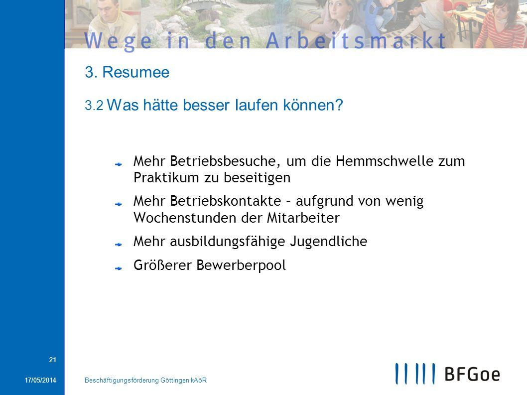 17/05/2014Beschäftigungsförderung Göttingen kAöR 21 3. Resumee 3.2 Was hätte besser laufen können? Mehr Betriebsbesuche, um die Hemmschwelle zum Prakt