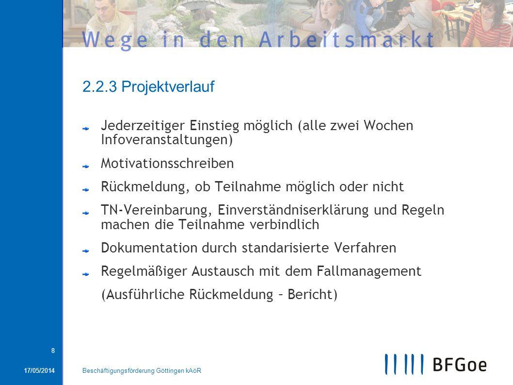 17/05/2014Beschäftigungsförderung Göttingen kAöR 8 2.2.3 Projektverlauf Jederzeitiger Einstieg möglich (alle zwei Wochen Infoveranstaltungen) Motivati