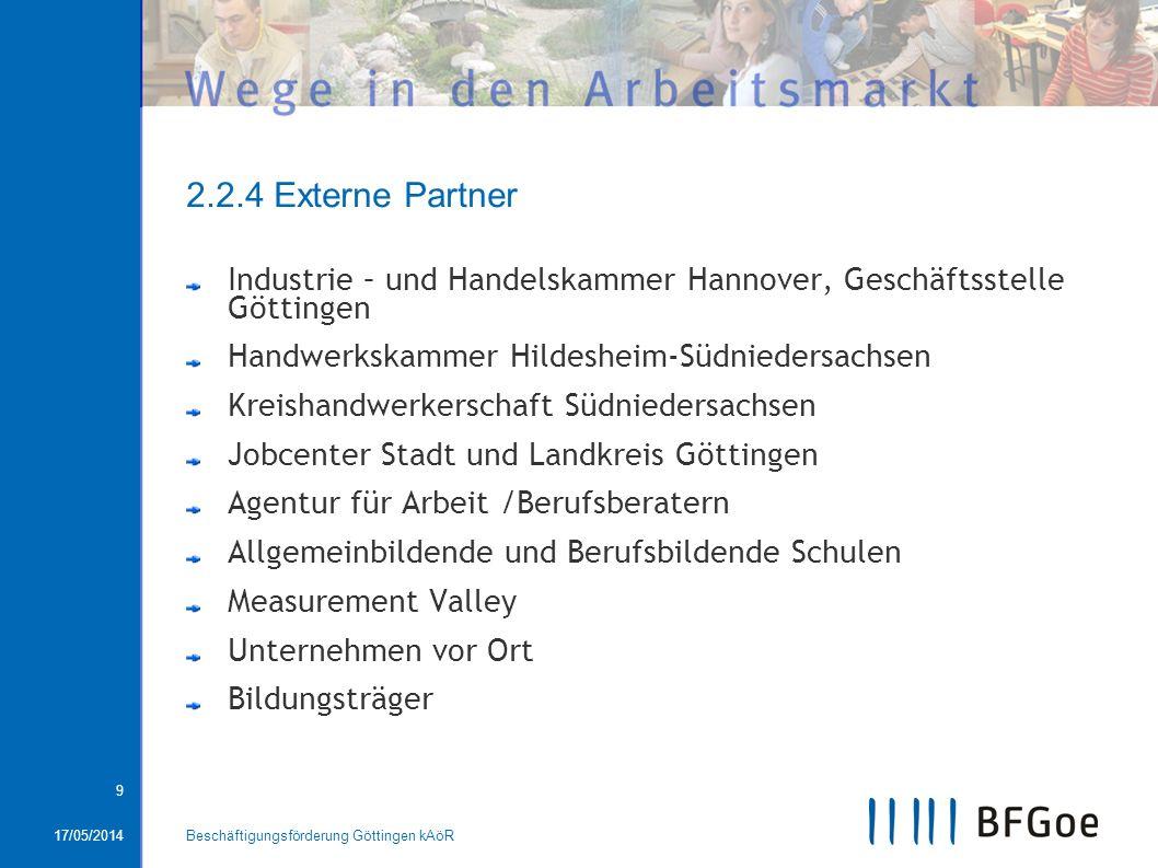 17/05/2014Beschäftigungsförderung Göttingen kAöR 9 2.2.4 Externe Partner Industrie – und Handelskammer Hannover, Geschäftsstelle Göttingen Handwerkska
