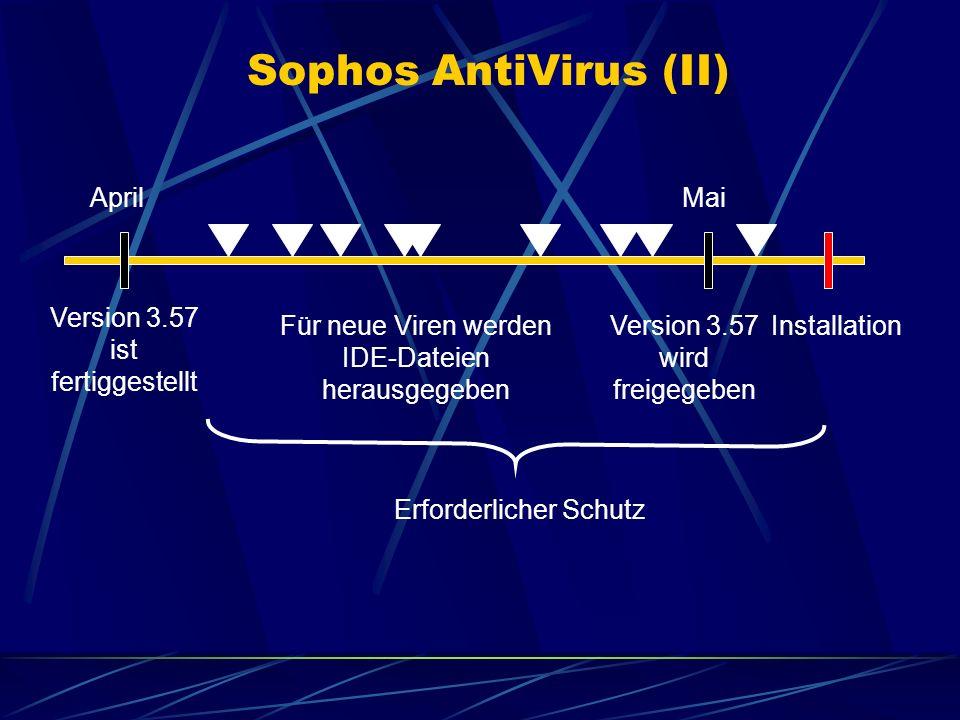 Sophos AntiVirus (II) AprilMai Version 3.57 wird freigegeben Version 3.57 ist fertiggestellt Für neue Viren werden IDE-Dateien herausgegeben Installat