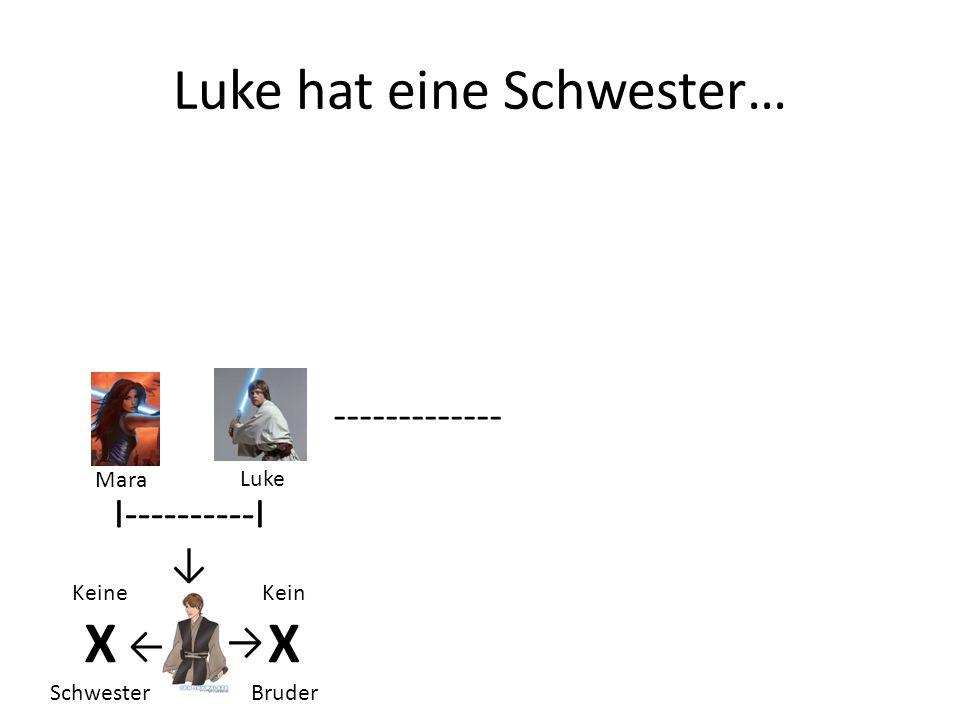 Luke hat eine Schwester… ------------- Luke I----------I Mara Keine X Schwester Kein X Bruder