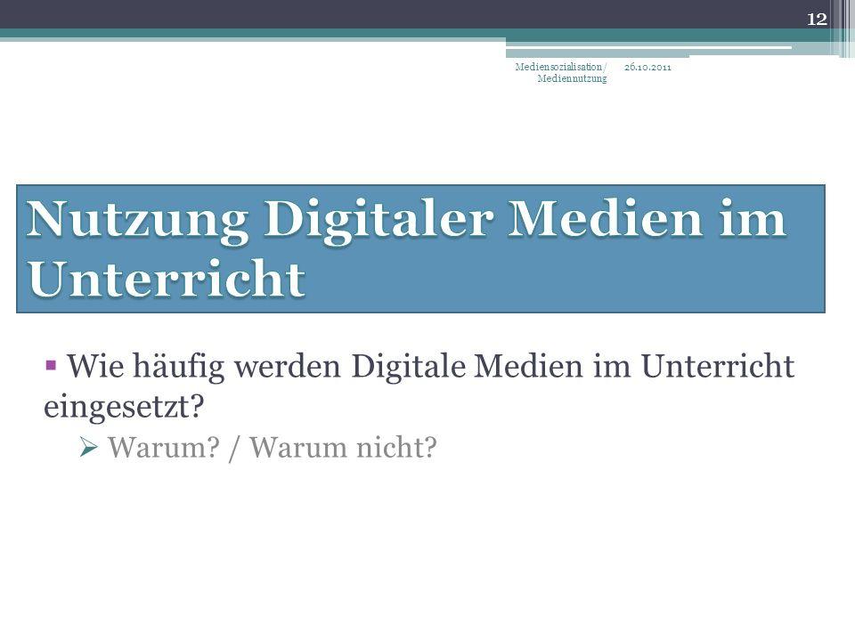 Wie häufig werden Digitale Medien im Unterricht eingesetzt.