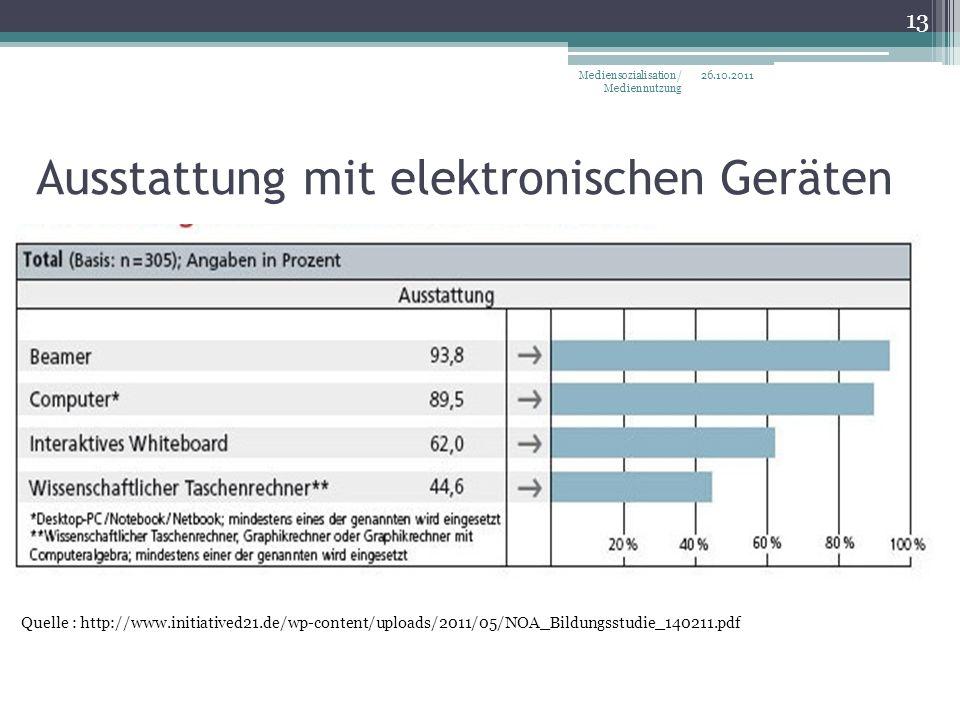 Ausstattung mit elektronischen Geräten Quelle : http://www.initiatived21.de/wp-content/uploads/2011/05/NOA_Bildungsstudie_140211.pdf 26.10.2011Mediensozialisation/ Mediennutzung 13