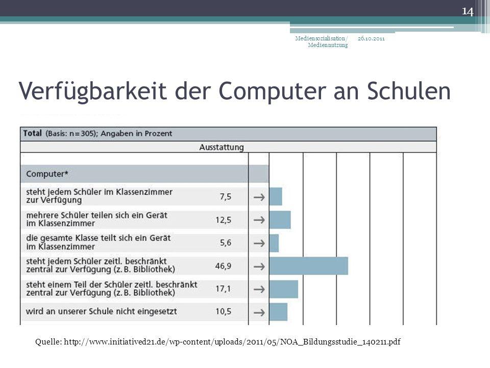 Verfügbarkeit der Computer an Schulen Quelle: http://www.initiatived21.de/wp-content/uploads/2011/05/NOA_Bildungsstudie_140211.pdf 26.10.2011Mediensozialisation/ Mediennutzung 14