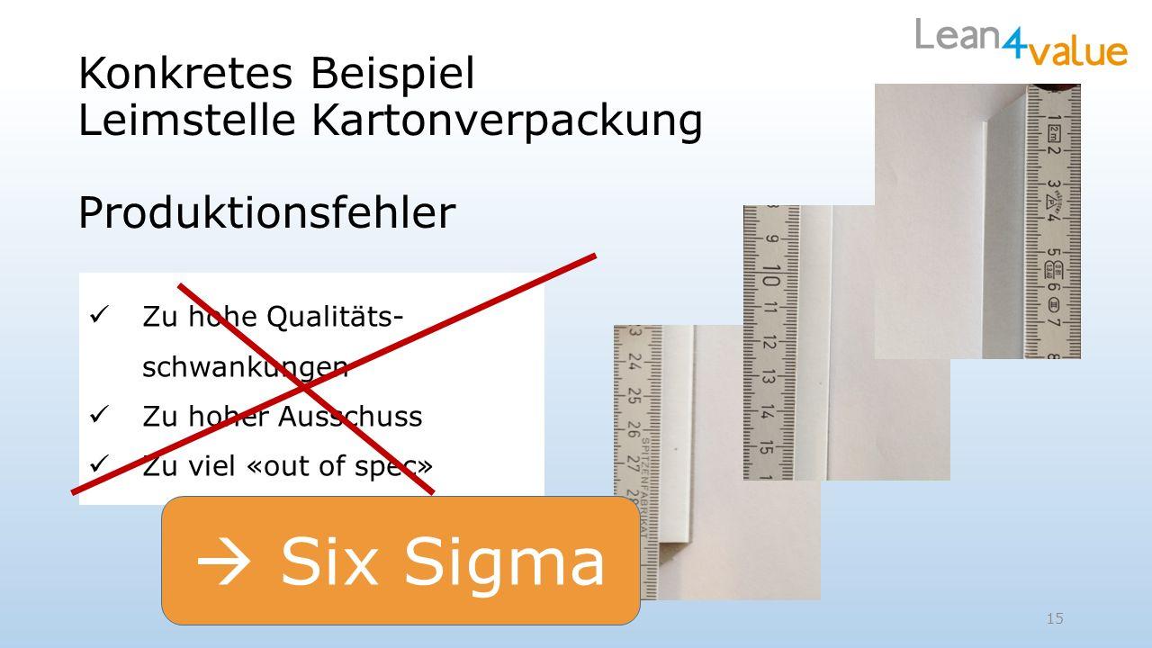 Konkretes Beispiel Leimstelle Kartonverpackung Produktionsfehler Zu hohe Qualitäts- schwankungen Zu hoher Ausschuss Zu viel «out of spec» Six Sigma 15