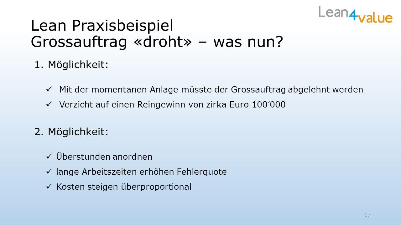 Lean Praxisbeispiel Grossauftrag «droht» – was nun.