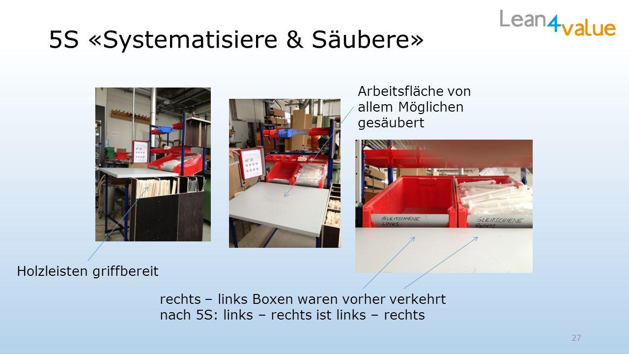 5S «Systematisiere & Säubere» rechts – links Boxen waren vorher verkehrt nach 5S: links – rechts ist links – rechts Holzleisten griffbereit Arbeitsfläche von allem Möglichen gesäubert 27