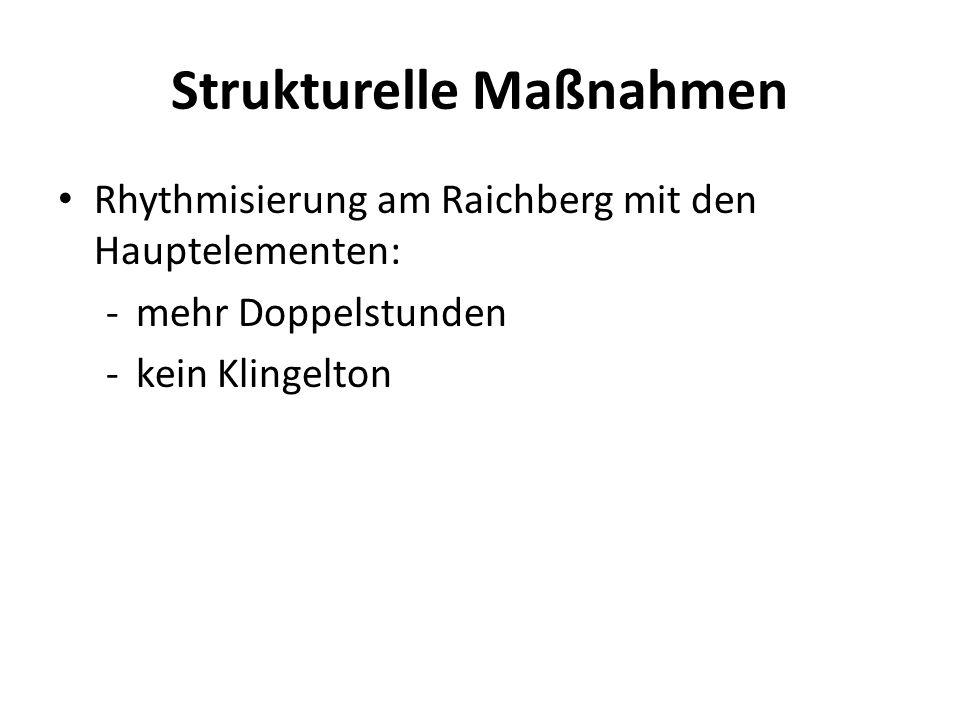 Strukturelle Maßnahmen Rhythmisierung am Raichberg mit den Hauptelementen: -mehr Doppelstunden -kein Klingelton