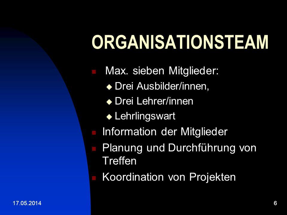 17.05.20146 ORGANISATIONSTEAM Max.