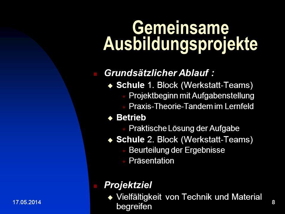 17.05.20148 Gemeinsame Ausbildungsprojekte Grundsätzlicher Ablauf : Schule 1.