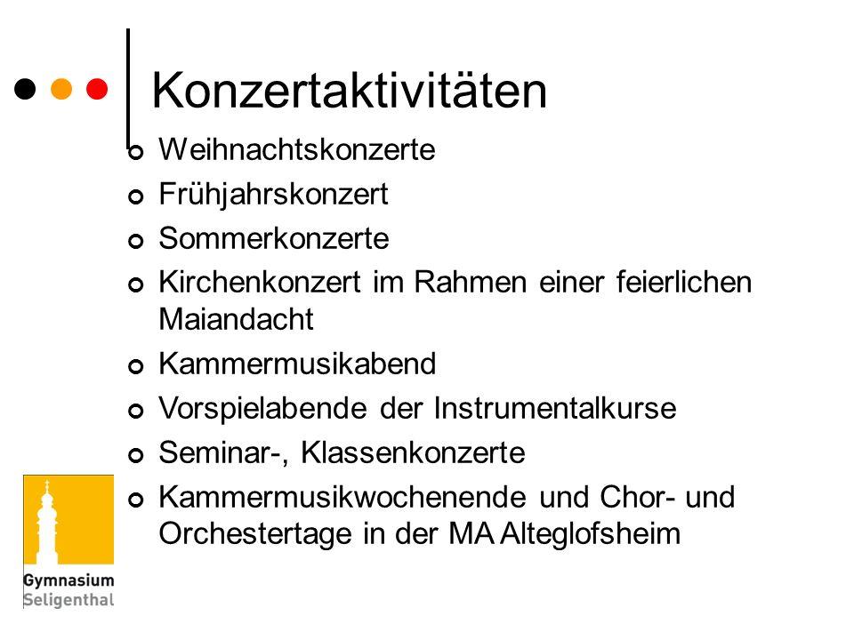 Konzertaktivitäten Weihnachtskonzerte Frühjahrskonzert Sommerkonzerte Kirchenkonzert im Rahmen einer feierlichen Maiandacht Kammermusikabend Vorspiela