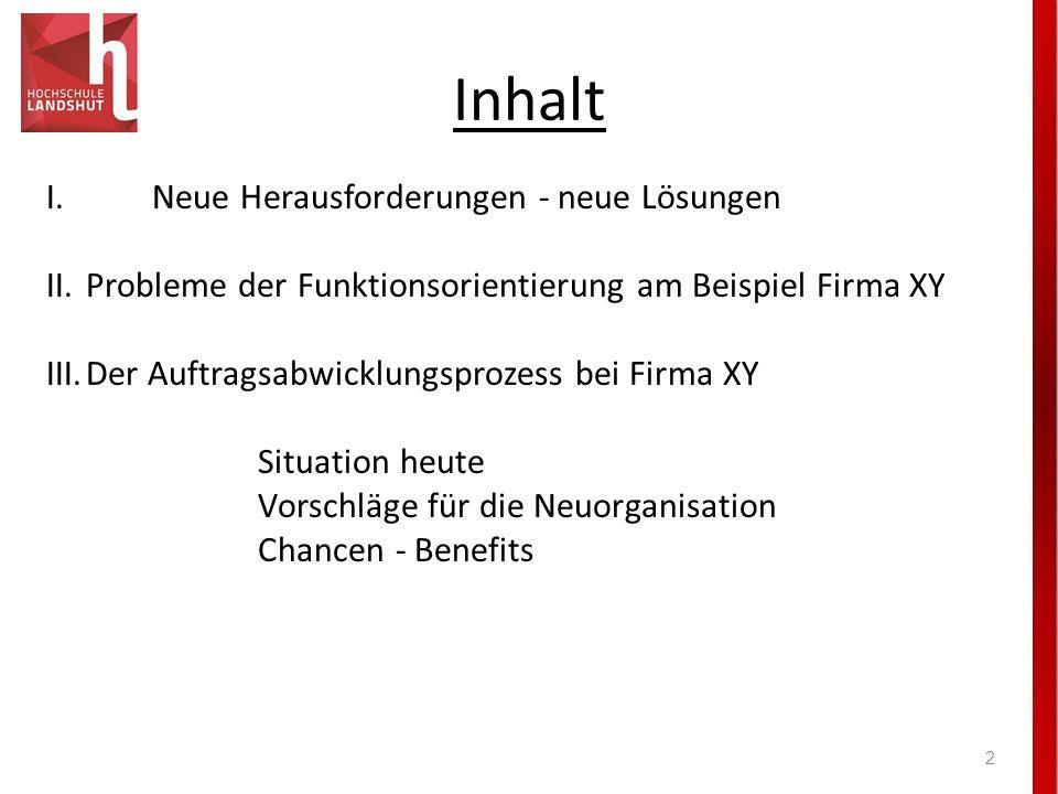 Inhalt I.Neue Herausforderungen - neue Lösungen II.Probleme der Funktionsorientierung am Beispiel Firma XY III.Der Auftragsabwicklungsprozess bei Firm