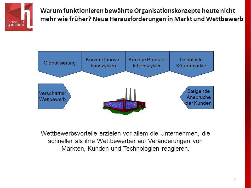 Warum funktionieren bewährte Organisationskonzepte heute nicht mehr wie früher? Neue Herausforderungen in Markt und Wettbewerb 4 Globalisierung Kürzer
