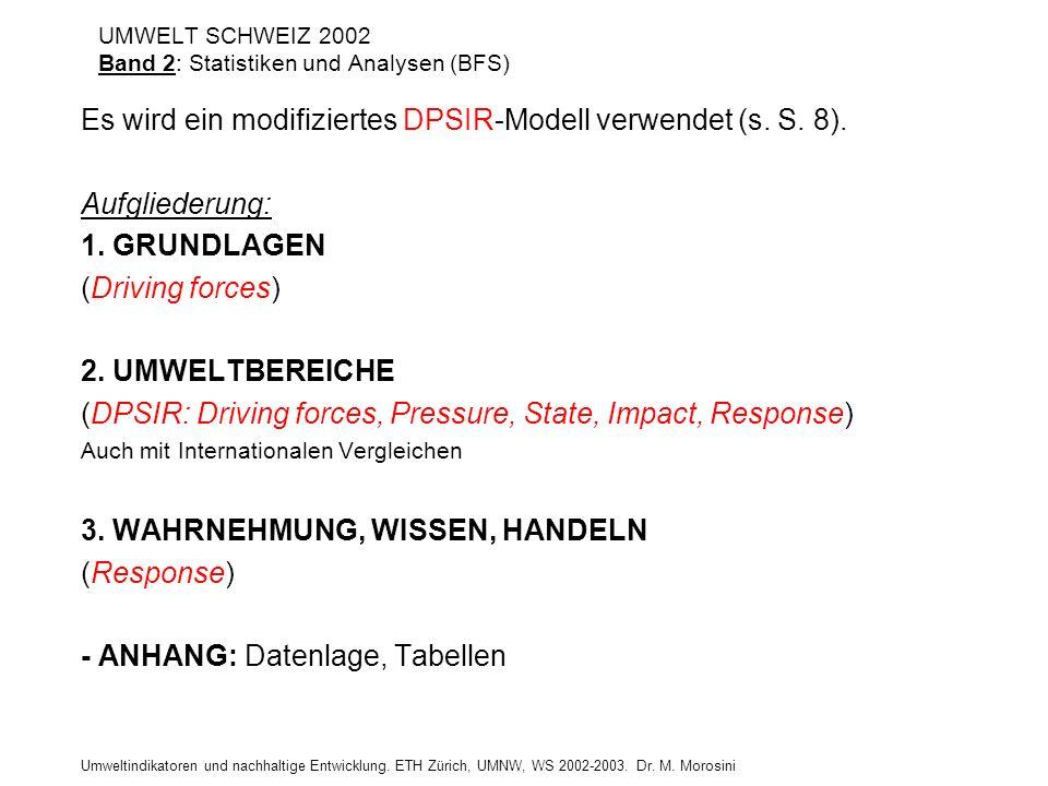 Umweltindikatoren und nachhaltige Entwicklung. ETH Zürich, UMNW, WS 2002-2003. Dr. M. Morosini UMWELT SCHWEIZ 2002 Band 2: Statistiken und Analysen (B