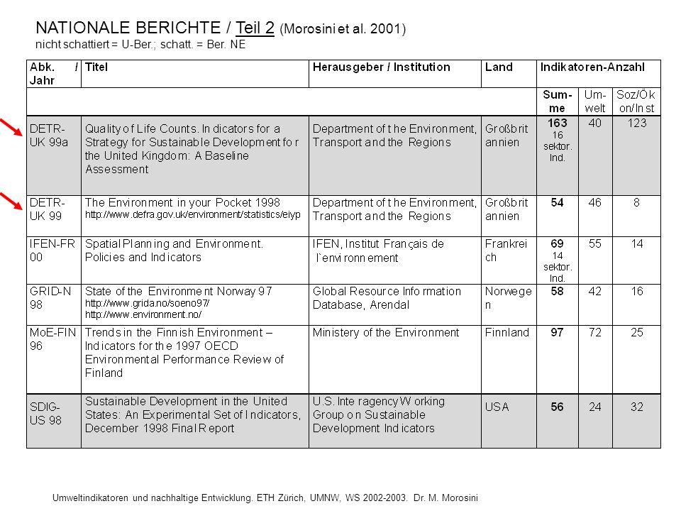 Umweltindikatoren und nachhaltige Entwicklung. ETH Zürich, UMNW, WS 2002-2003. Dr. M. Morosini NATIONALE BERICHTE / Teil 2 (Morosini et al. 2001) nich