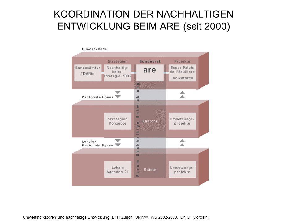 KOORDINATION DER NACHHALTIGEN ENTWICKLUNG BEIM ARE (seit 2000)