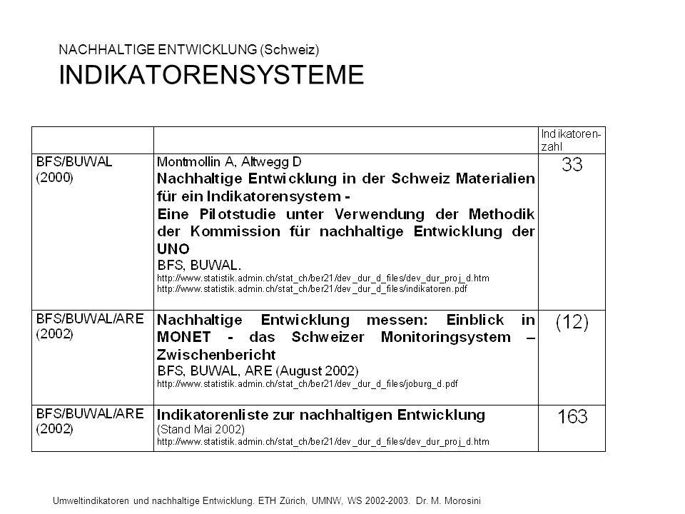 Umweltindikatoren und nachhaltige Entwicklung. ETH Zürich, UMNW, WS 2002-2003. Dr. M. Morosini NACHHALTIGE ENTWICKLUNG (Schweiz) INDIKATORENSYSTEME