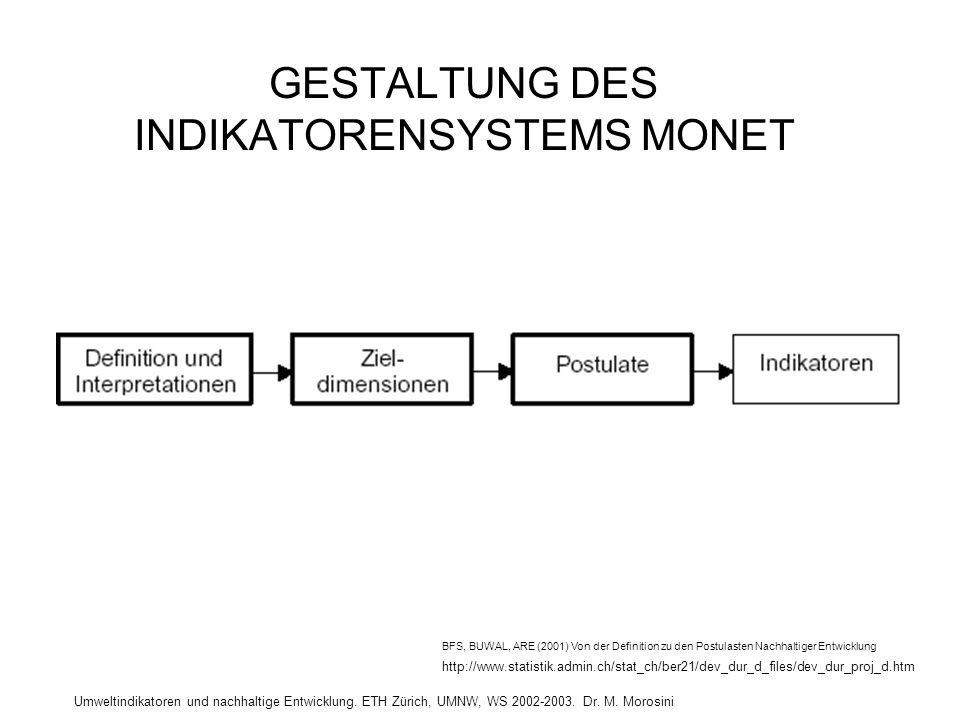 Umweltindikatoren und nachhaltige Entwicklung. ETH Zürich, UMNW, WS 2002-2003. Dr. M. Morosini GESTALTUNG DES INDIKATORENSYSTEMS MONET BFS, BUWAL, ARE